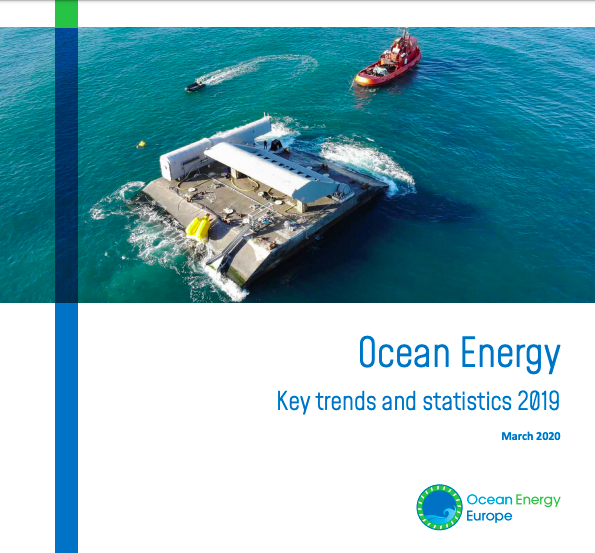 OEE Stats Report 2019 is out!